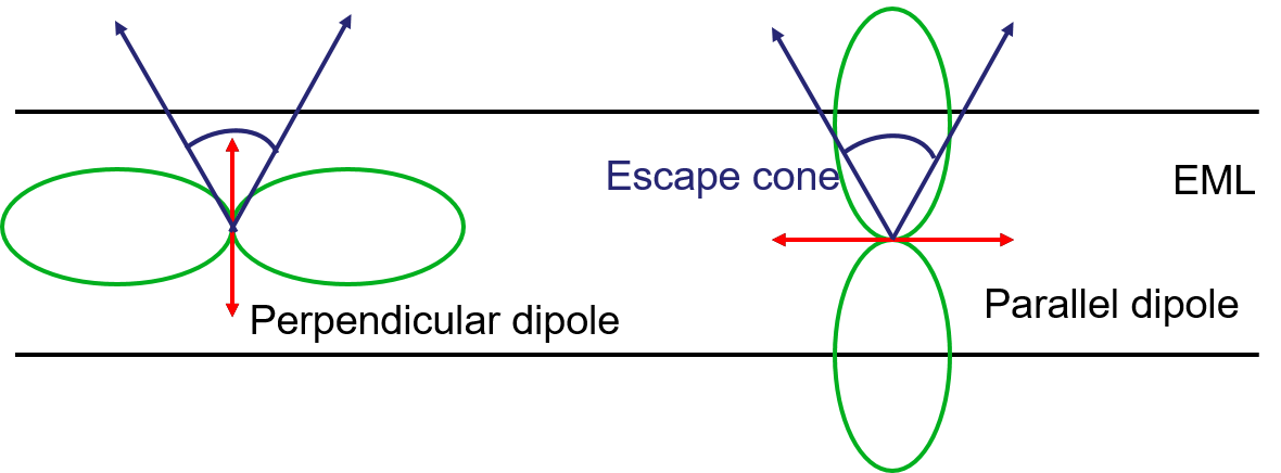 two kinds of dipole.png