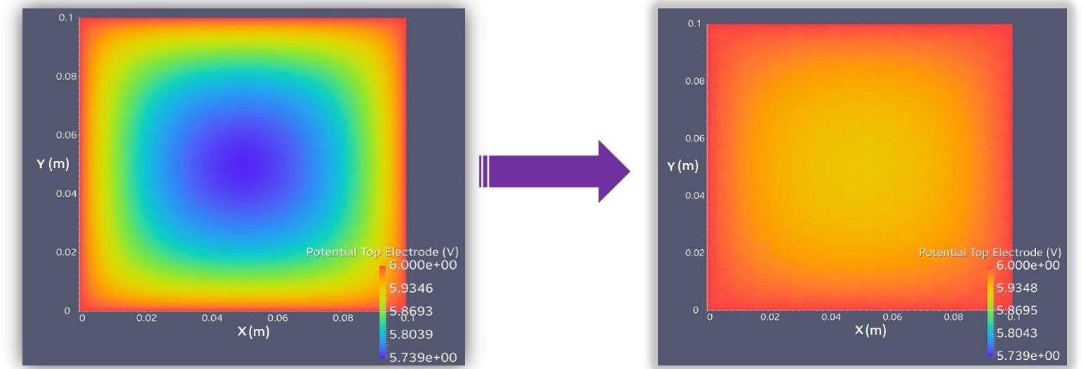 electrial losses in OLEDs. Optimization of voltage drops in OLEDs and solar cells.