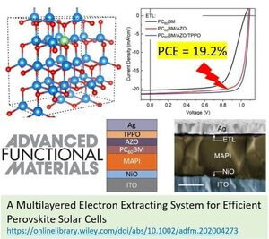 R&D for OLED, OPV and Perovskite Solar Cells