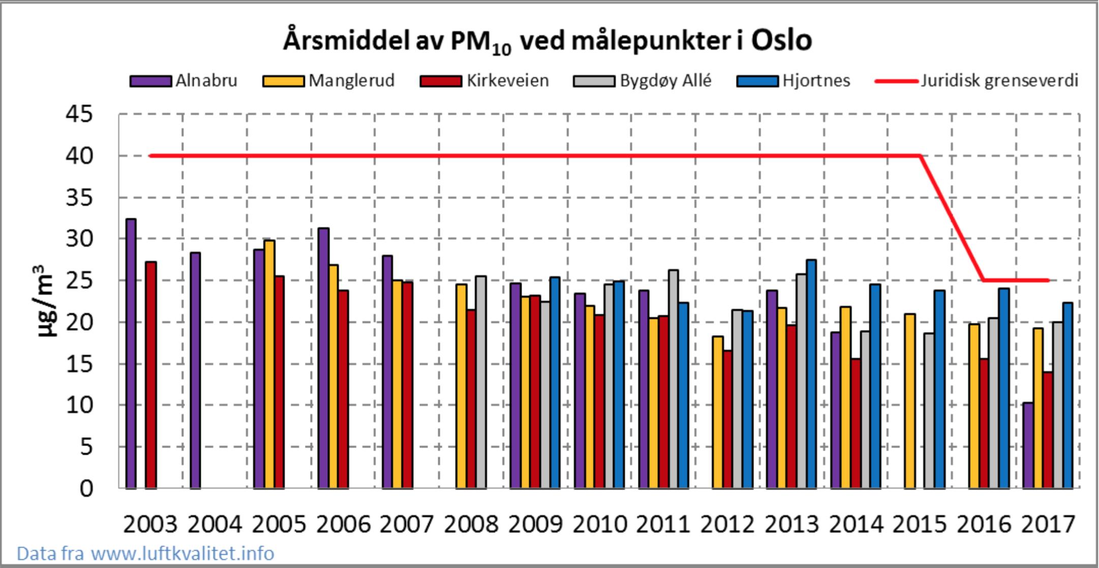 Skjermbilde 2018-09-18 kl. 08.58.32.png