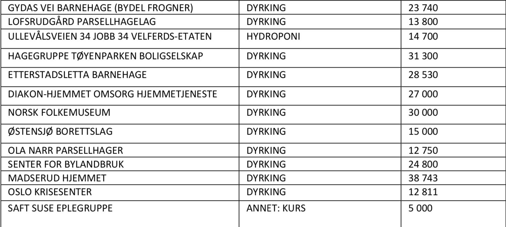 Skjermbilde 2019-04-06 kl. 14.23.59.png