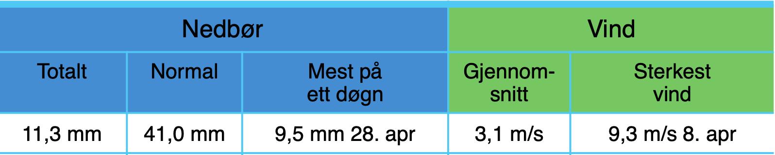 Skjermbilde 2019-05-12 kl. 15.07.31.png