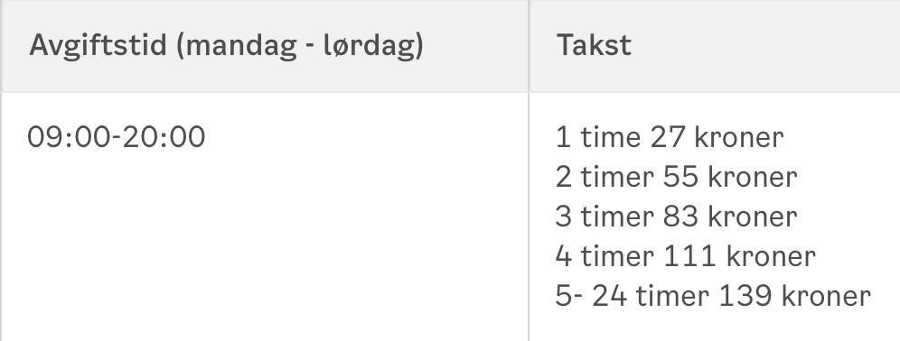 Skjermbilde 2019-05-19 kl. 18.34.18.png