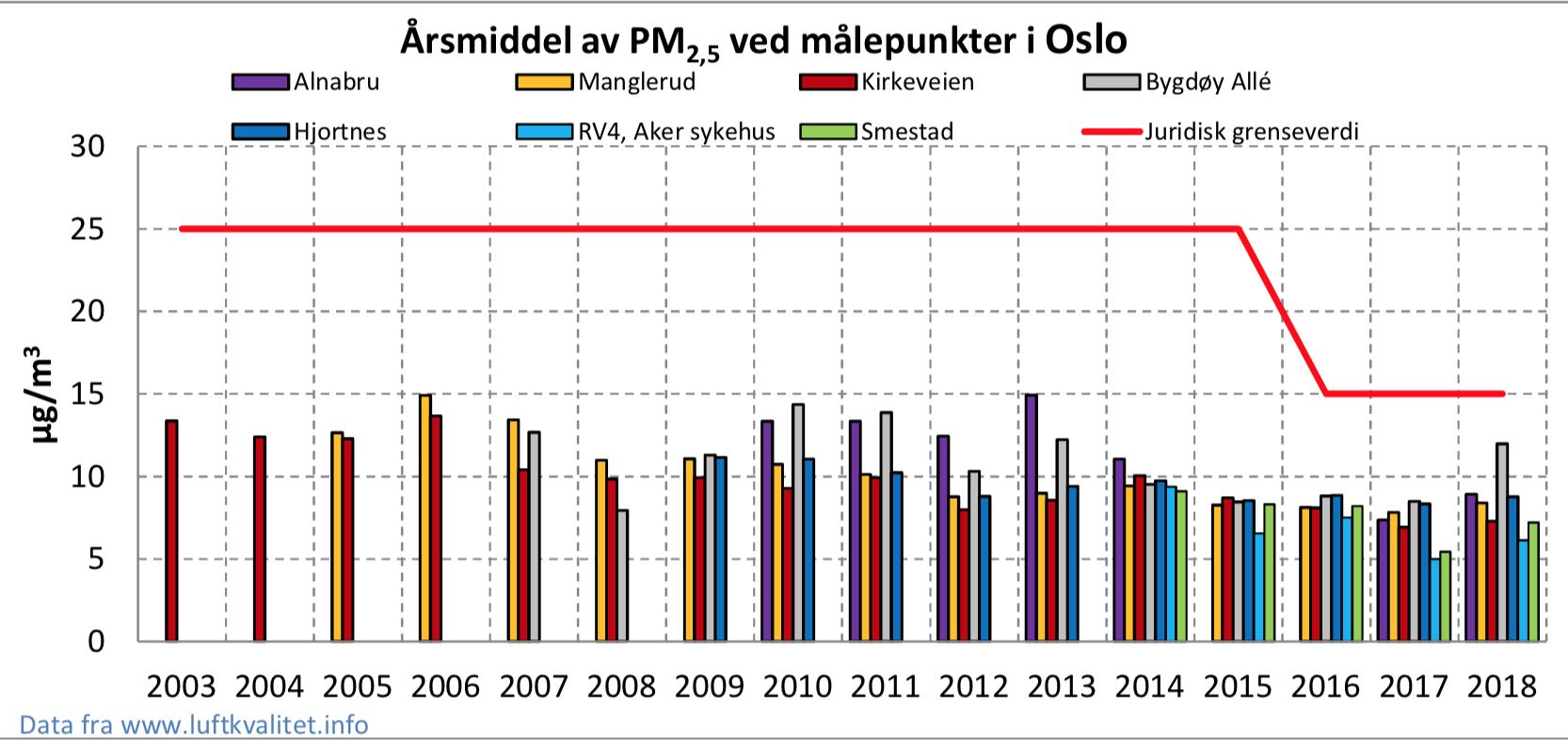 Skjermbilde 2019-07-08 kl. 09.08.04.png