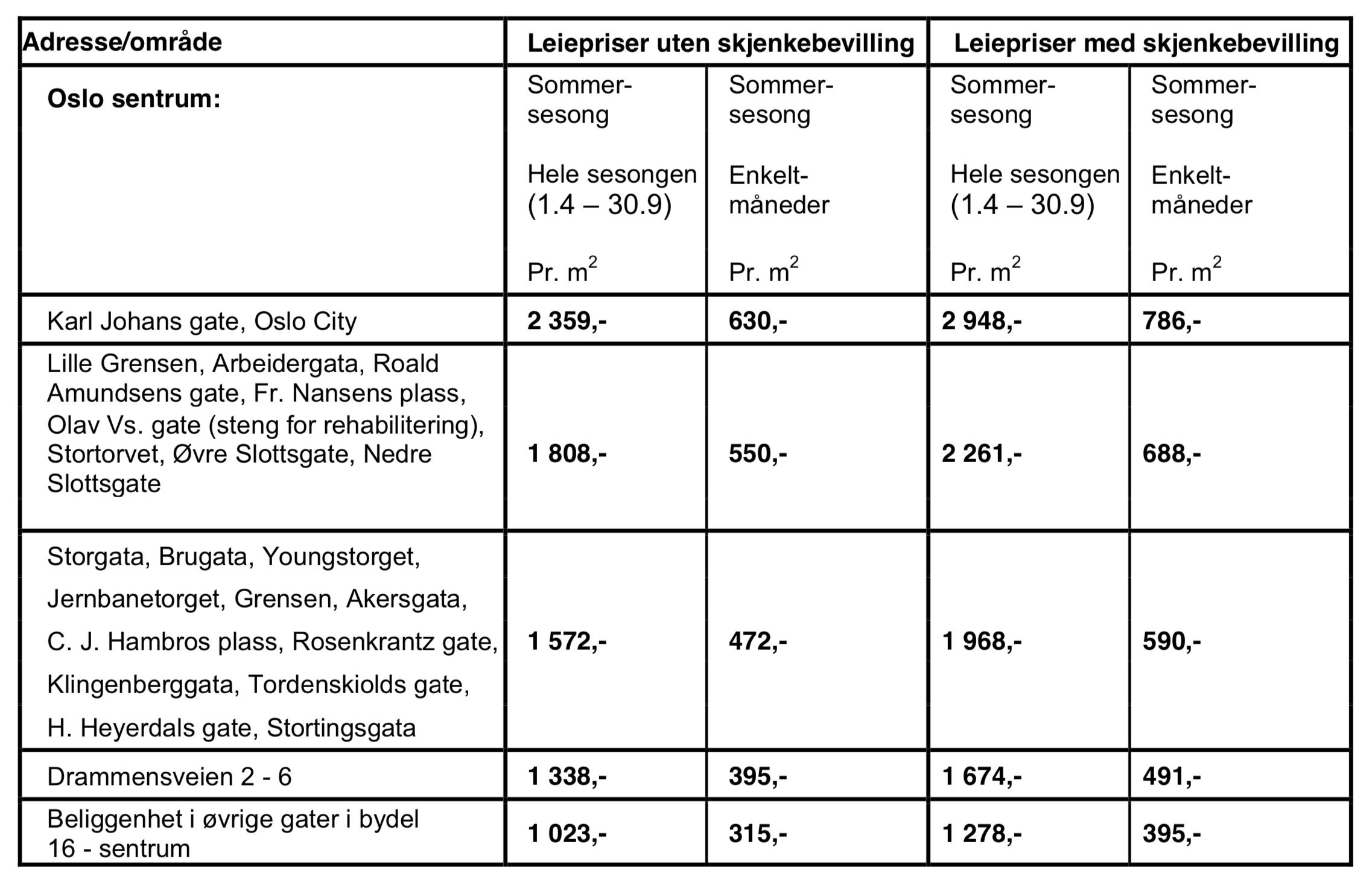 Skjermbilde 2019-08-18 kl. 18.15.50.png