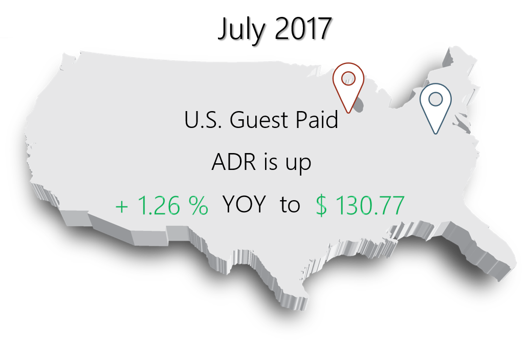Guest Paid ADR overall.png