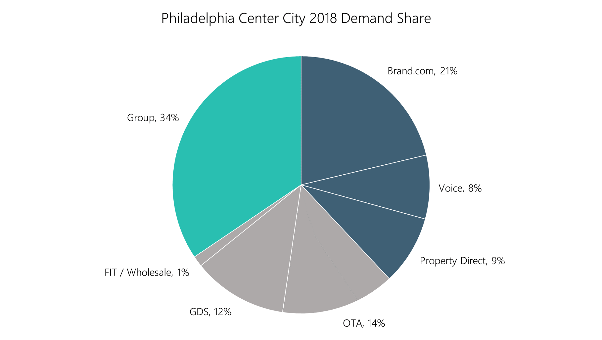 PHL Center City.png