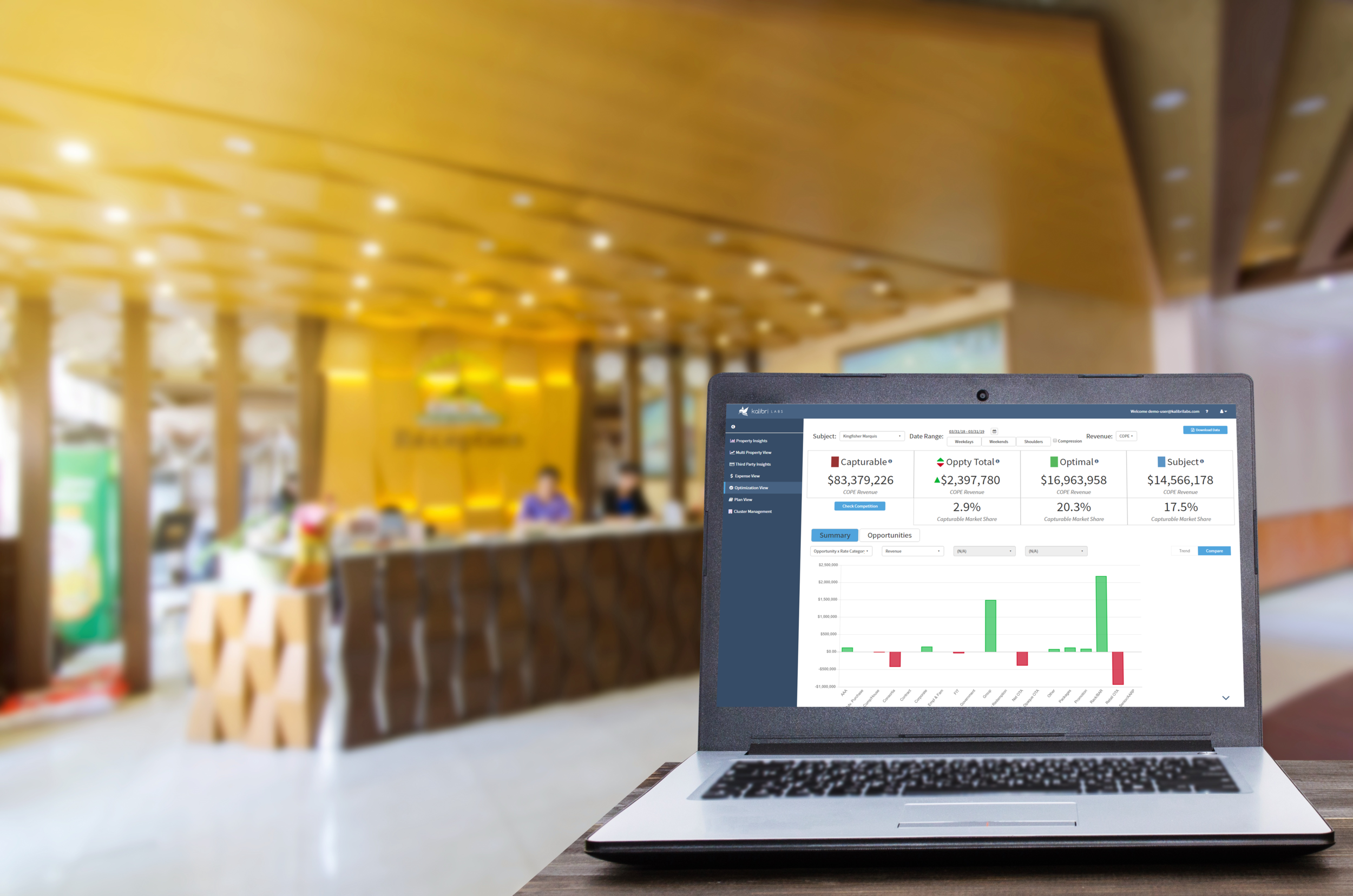 Take Your Hotel's Performance From Average To Optimal