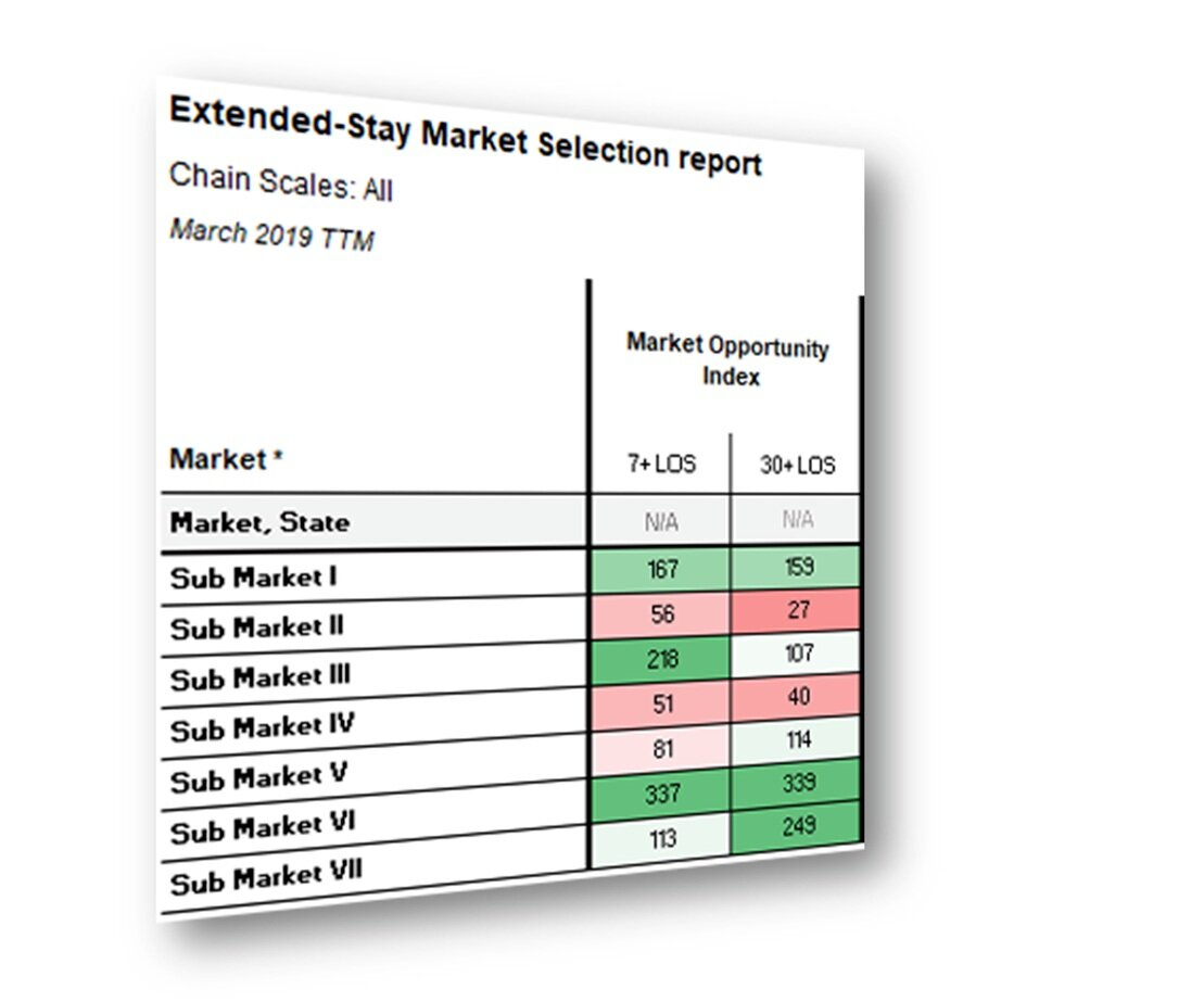 The market opportunity index is a calculation that identifies a geographic area where both: a relatively high amount of 7+ or 30+ reservations are being booked at non-extended stay hotels AND extended-stay supply is relatively low. -