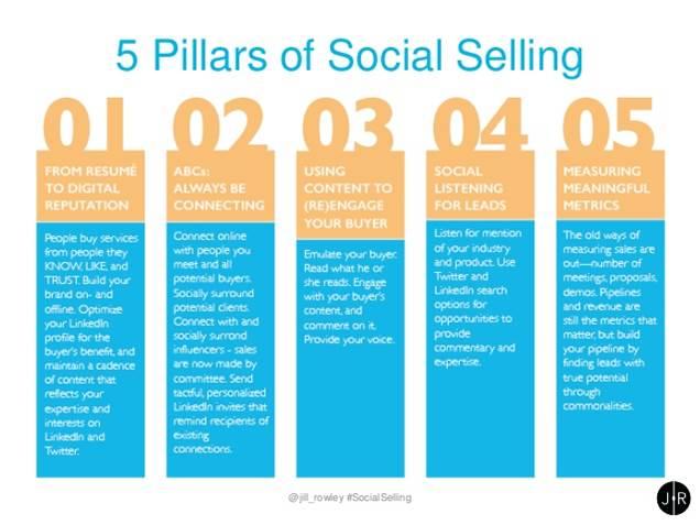 Jill Rowley 5 Social Selling Pillars
