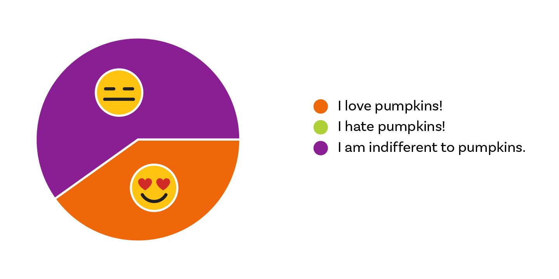 PumpkinFeelings.png