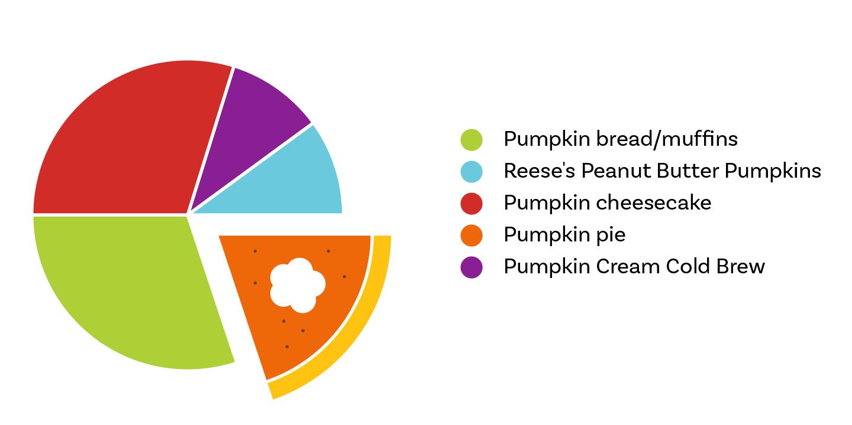PumpkinTreat.png