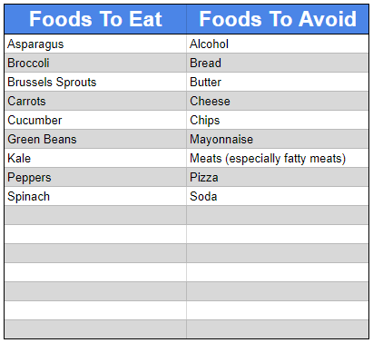 Alkaline Diet For Fat Loss And Health Food list.PNG