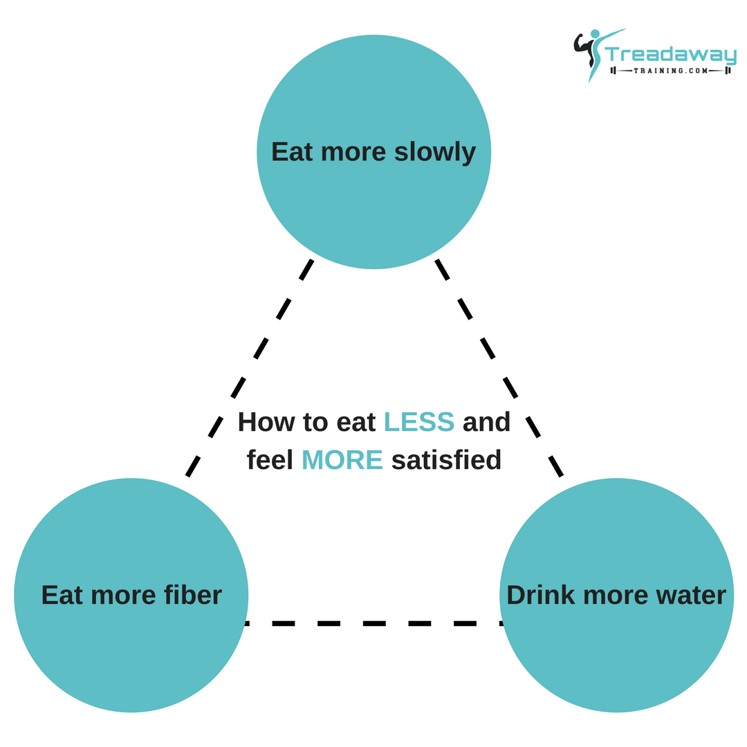 How to eat LESS and feel MORE satisfied.png
