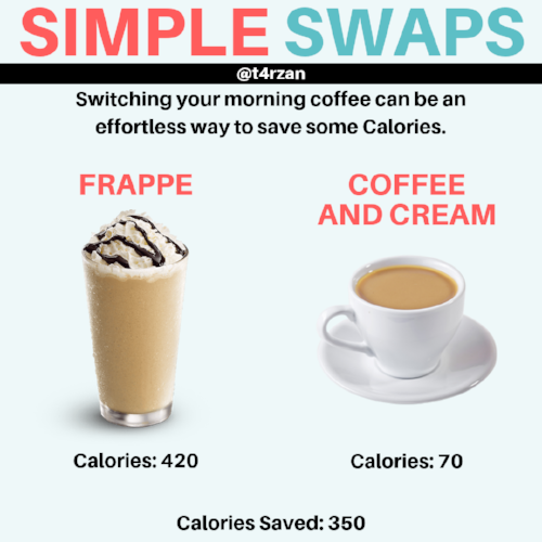 Simple swaps - frappe for coffee and cream.png
