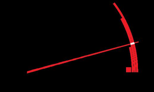 redline_Logo