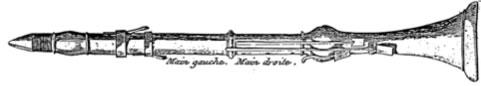 5-key clarinet from  Nouvelle méthode de clarinet  by Frédéric Blasius (Paris, c. 1796)