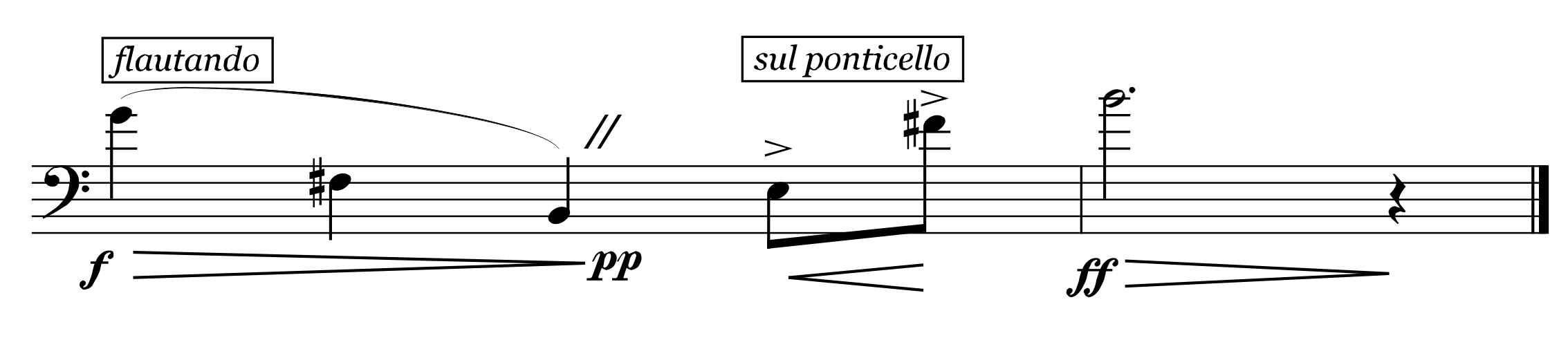 Experiment with different dynamics, articulation, and timbre.