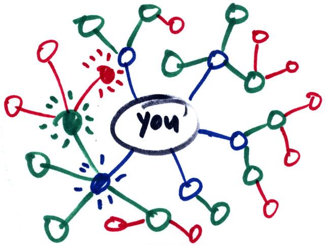 source: http://www.lupussistas.com/wp-content/uploads/2014/03/connect-dots.jpg