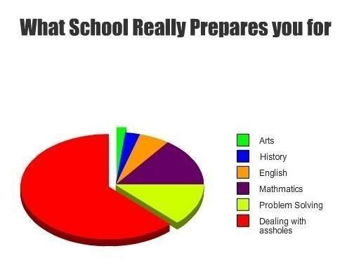 School of life.jpg
