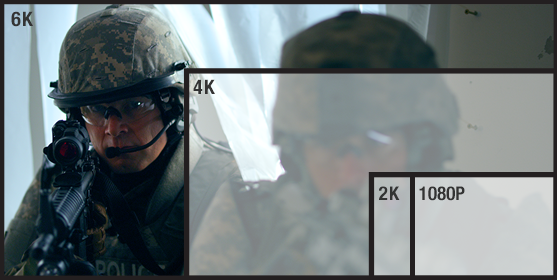 RED 6K Sensor Framing Chart.