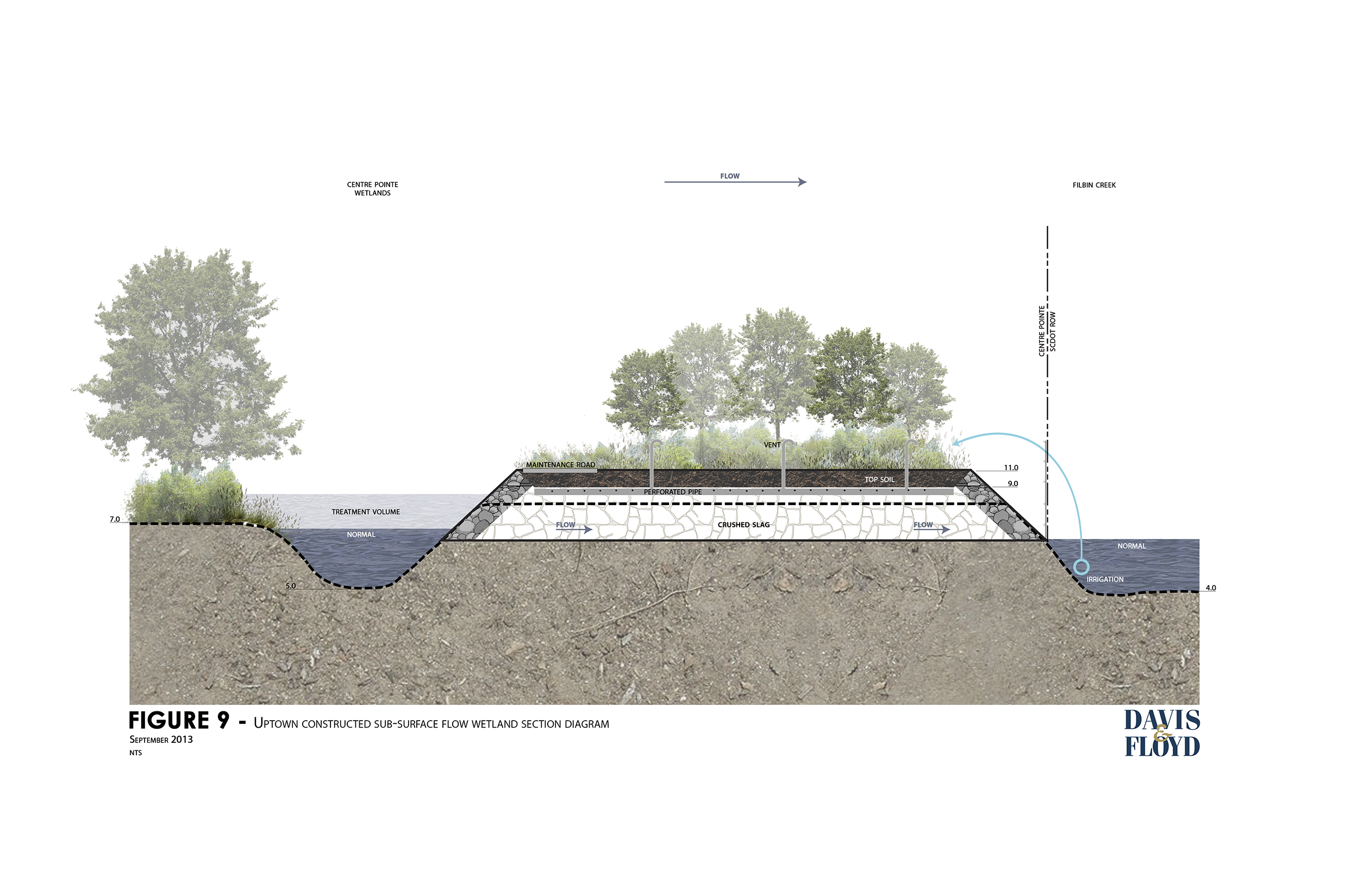 Constructed SubSurface Flow Wetland_091813_11x17.jpg