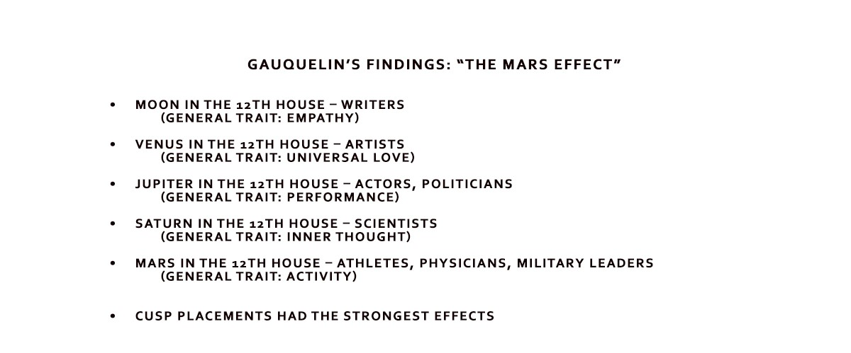 """Gauquelin's key experiments released in the 1955 book """"The Influence of the Stars"""" and termed """"The Mars Effect."""" Gauquelin's results were repeatedly rejected by French intellectual society."""