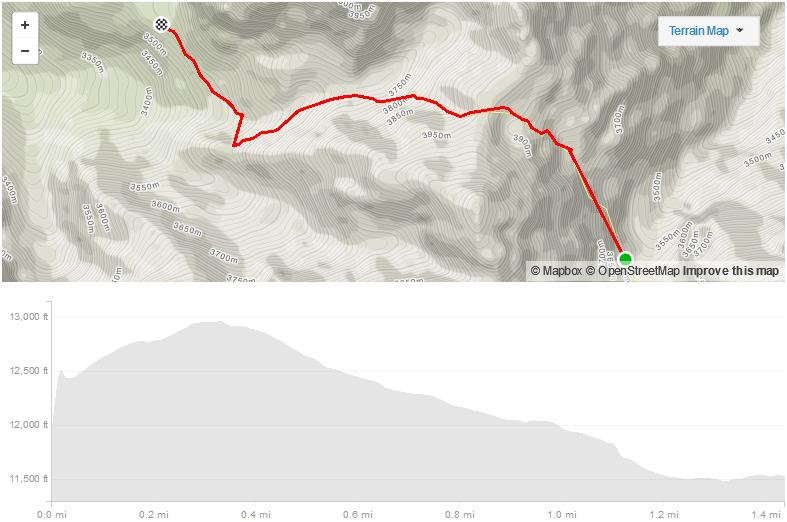 incatrail-day3-elevationmap