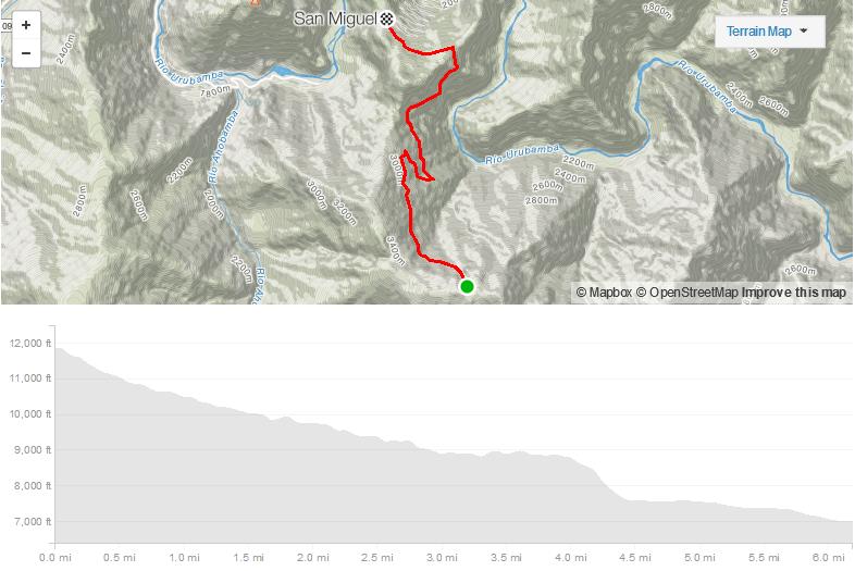 incatrail-day4-tomachupicchu-elevationmap