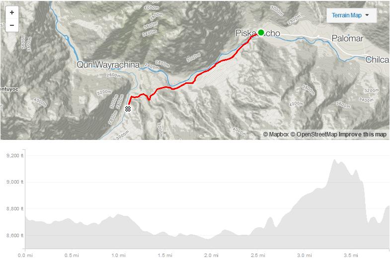 incatrail-day1-elevationmap