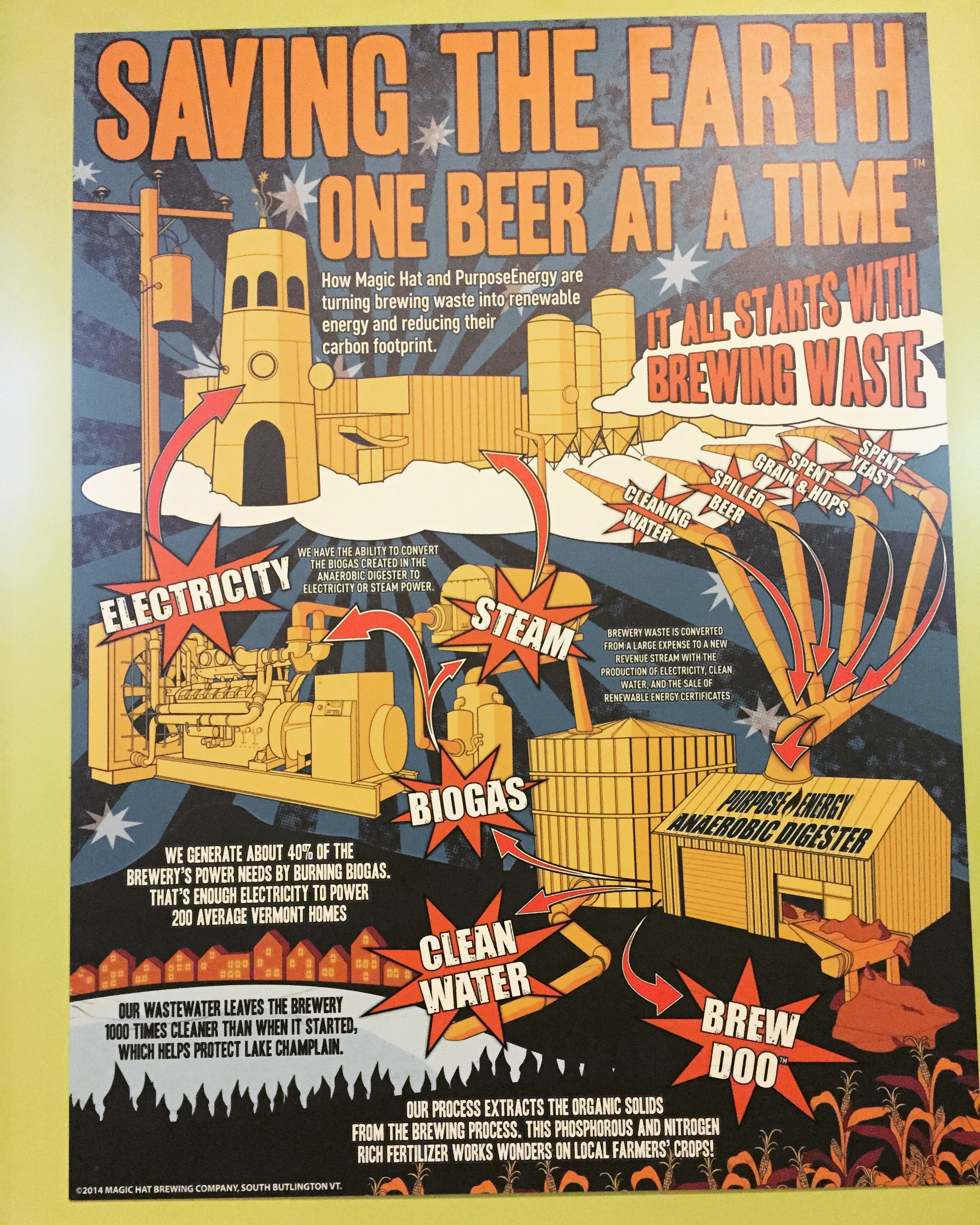 What? A beer company that is reducing their own carbon footprint. Totally awesome!