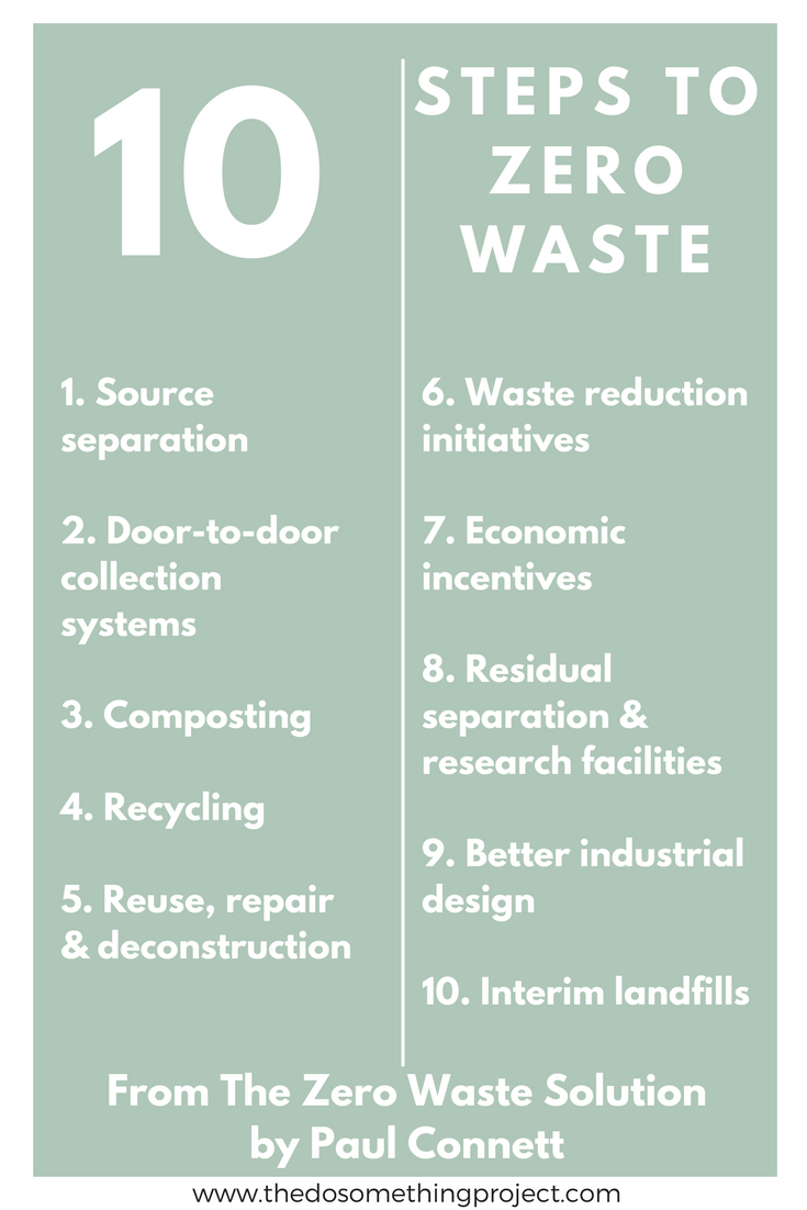 10-steps-zero-waste-solution.png