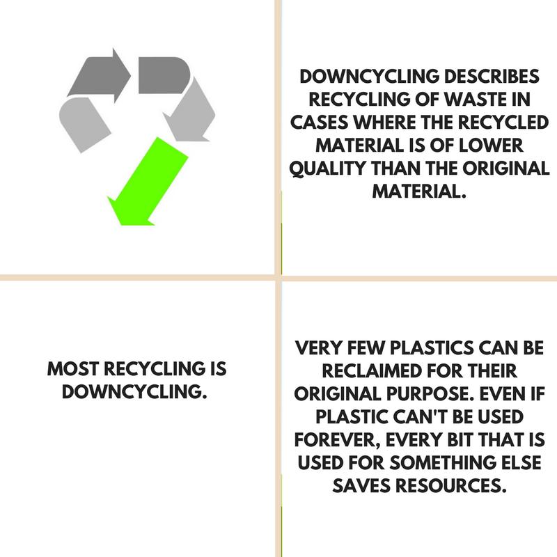 Very few plastics can be reclaimed for their original purpose. Sad!