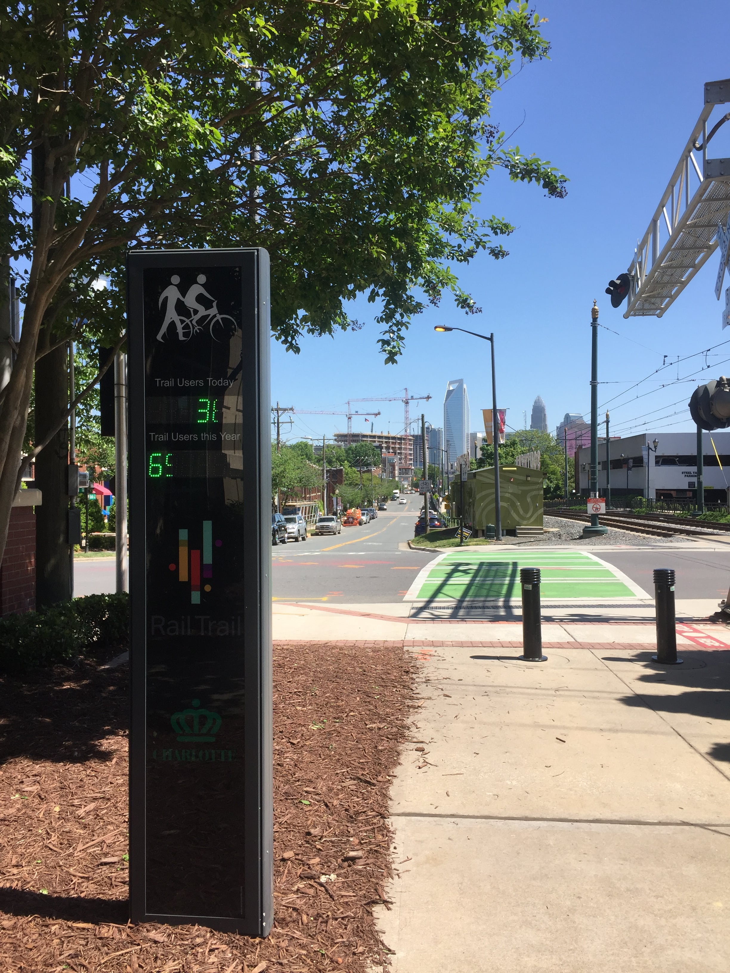 Greenway counter in Charlotte to indicate how many have taken advantage of the space.