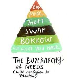 Buy hierarchy of needs by  Sarah Lazarovic