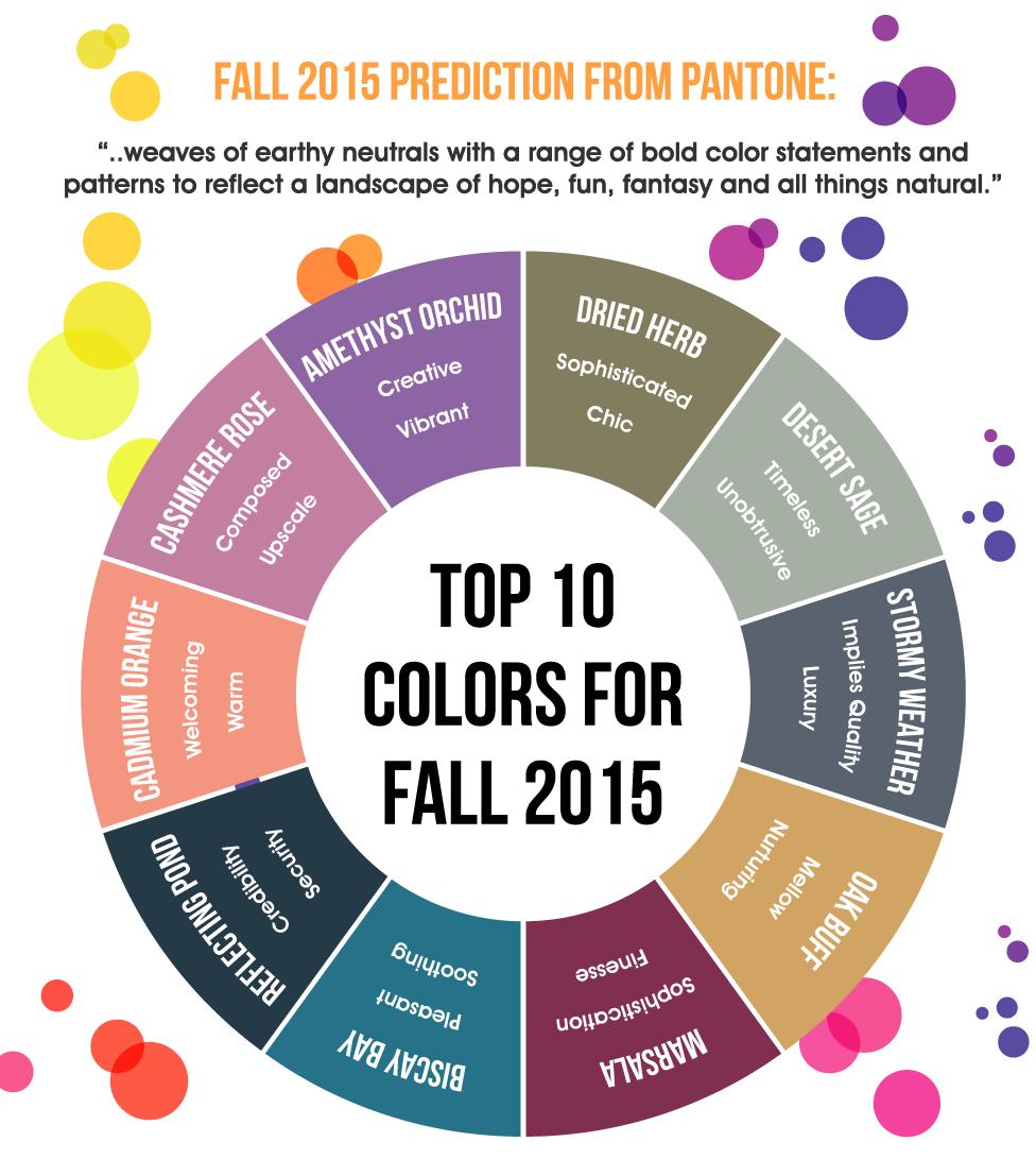 1437157944-pantone-predictions-fall-2015