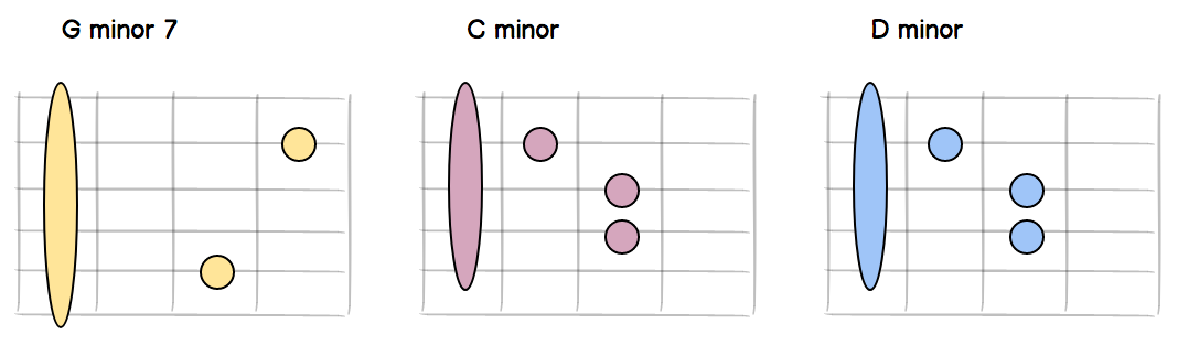 3-chords-minor.png