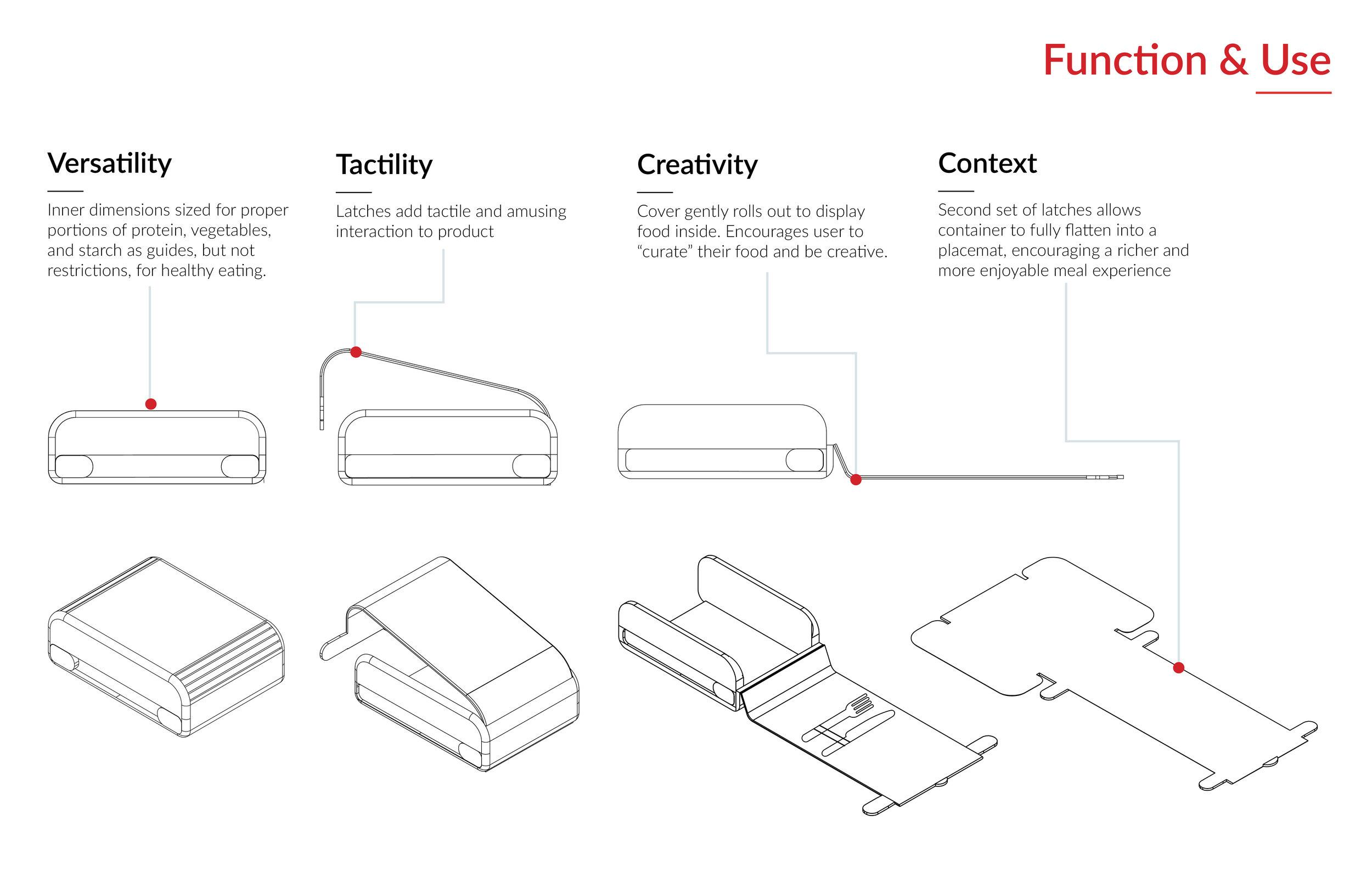 PD III - Lunchbox Final Presentation5.jpg