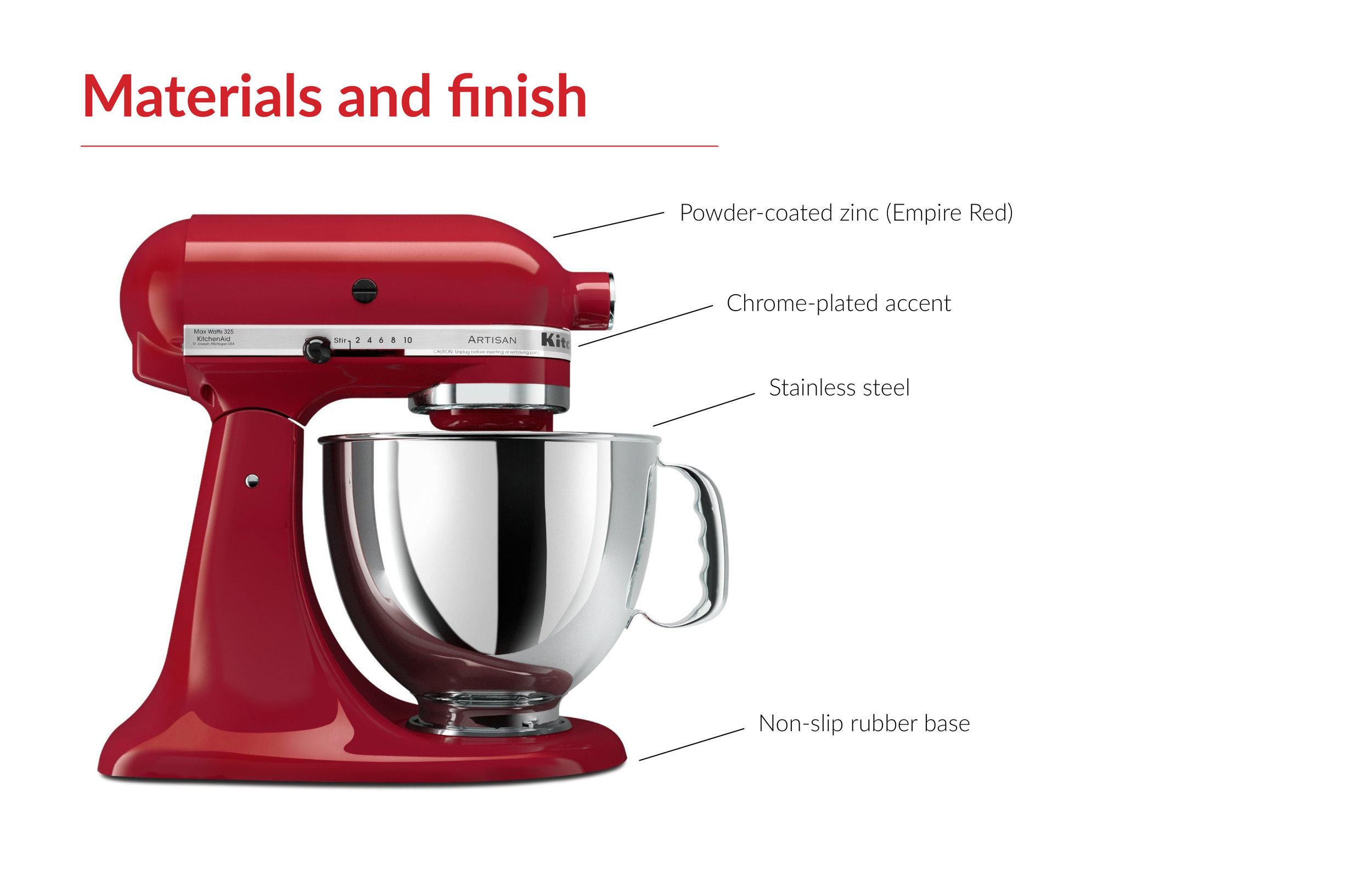 KitchenAid - Style Guide12.jpg