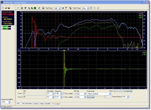 Impulse Measurement Transfer Functions
