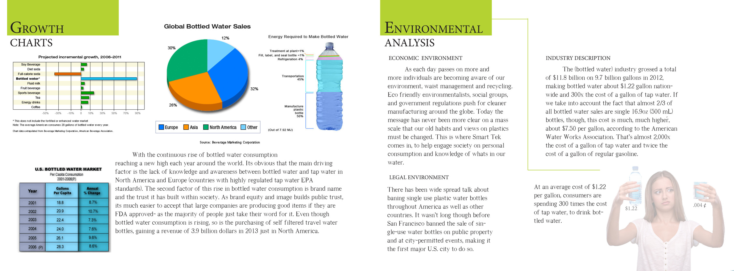 water bottle fesibility Alex M Speer-6.jpg