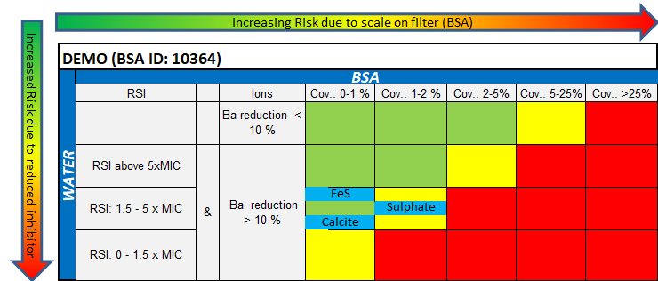 Risk Table.png