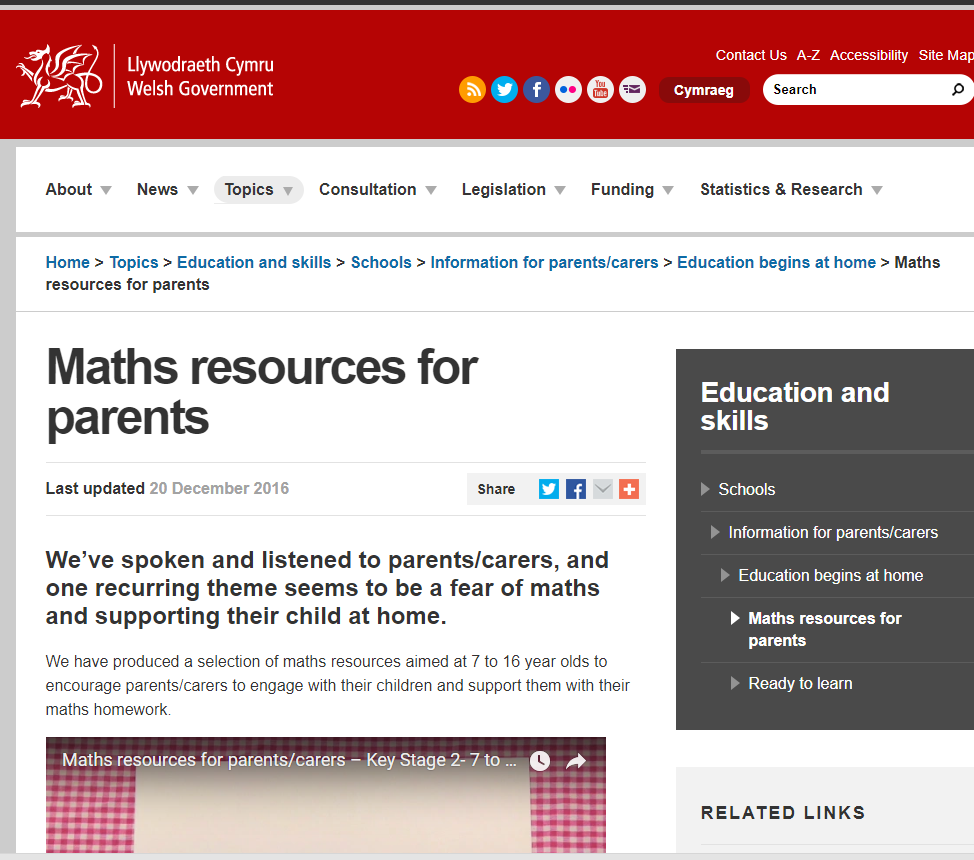Maths Resources for Parents