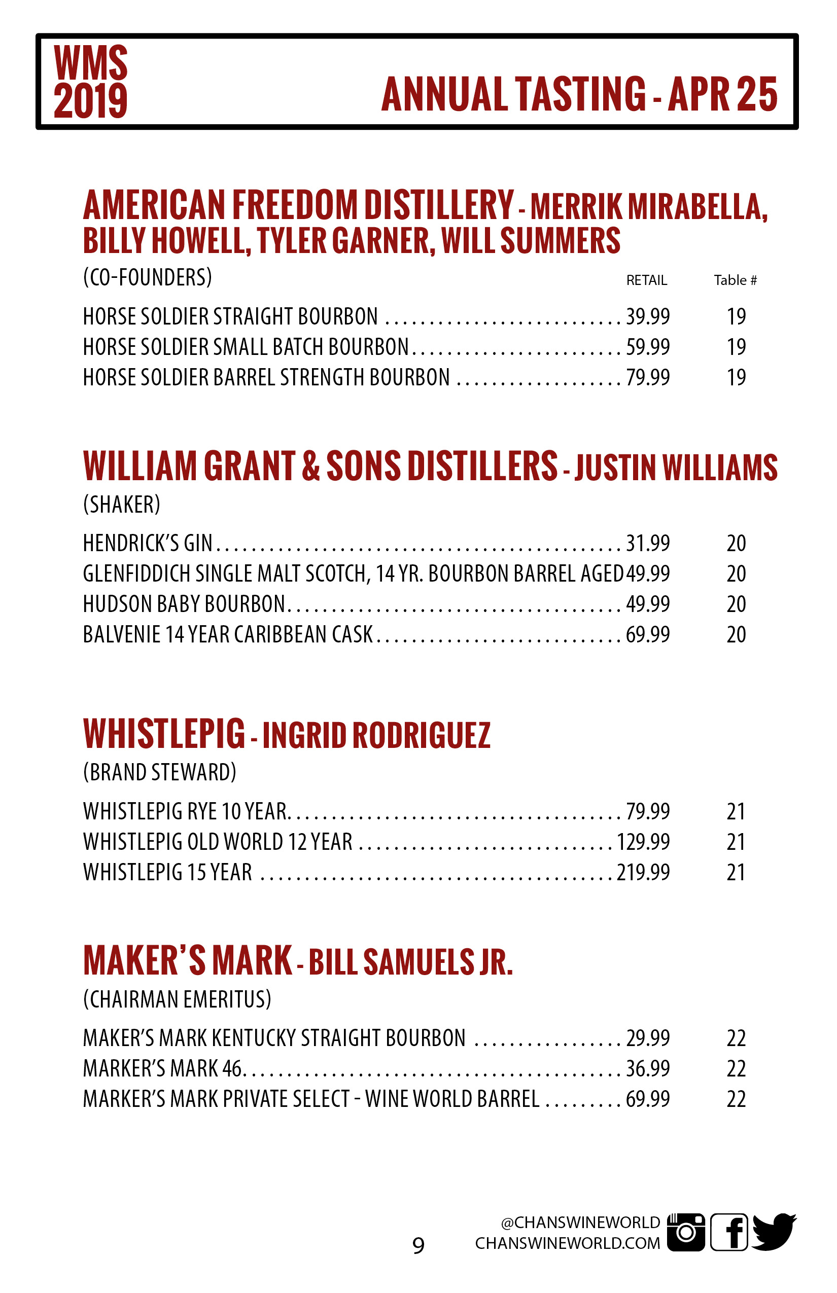 Winemakers and Shakers_Tasting Guide_20199.jpg