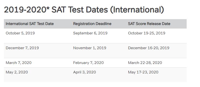 international test dates.png