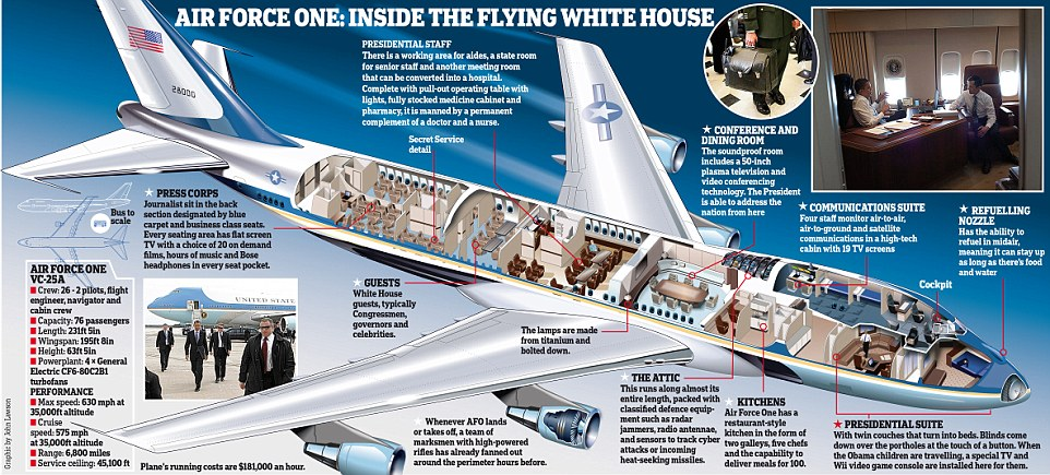 3B2EABF800000578-4014420-The_aircraft_contains_a_conference_and_dining_room_kitchens_a_co-a-5_1481275513261.jpg