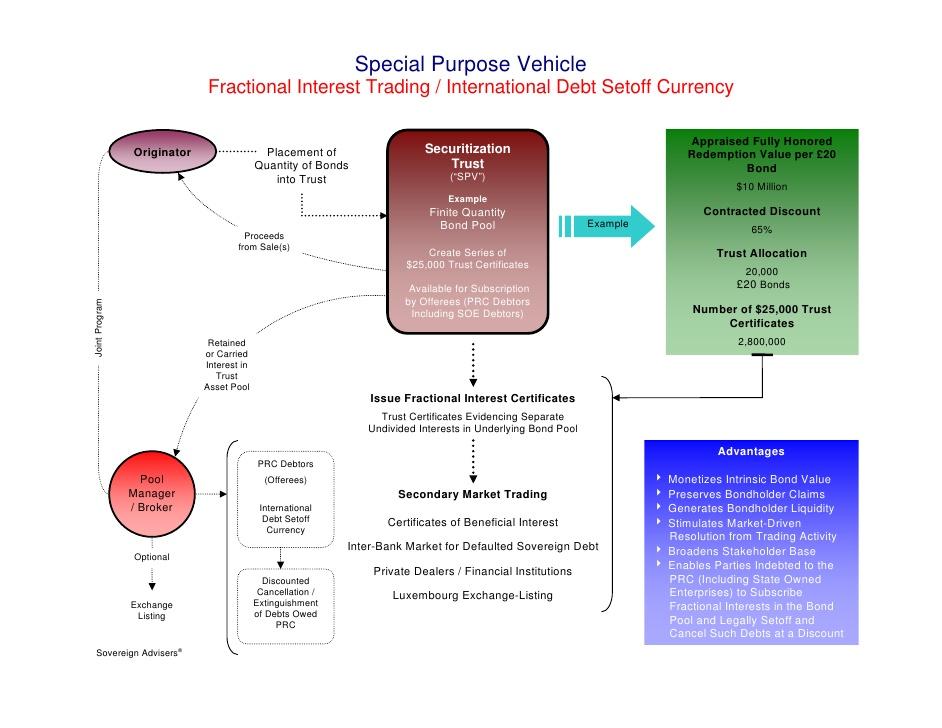 special-purpose-vehicle-1-728.jpg