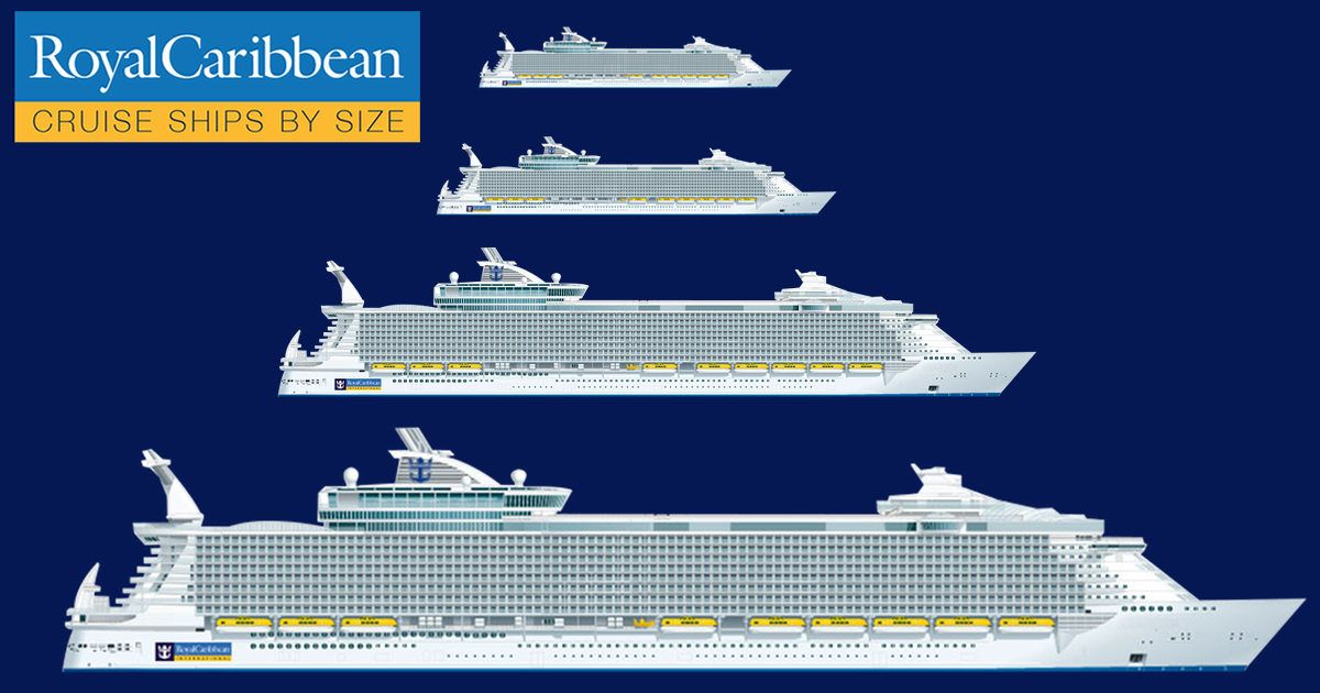 royal-caribbean-ships-by-size-f.jpg