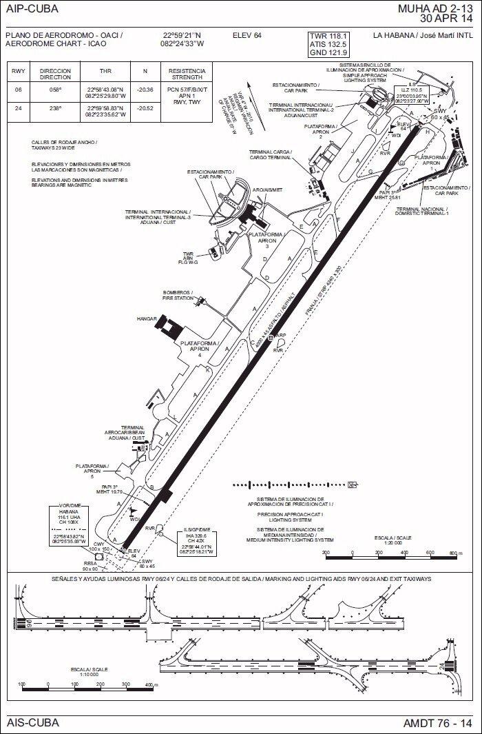 Havana-Airport-TechnicalMap.jpg