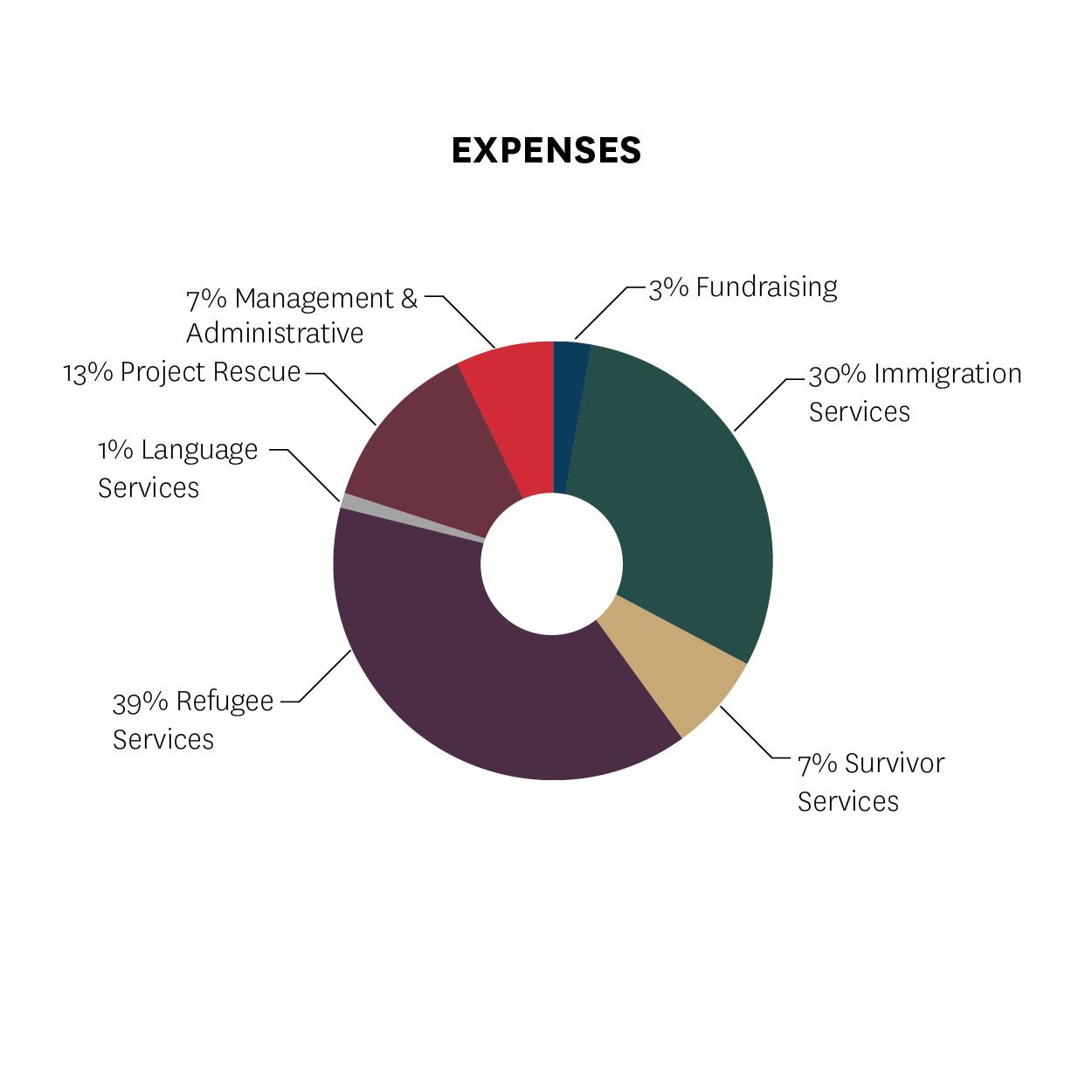 expenses2.jpg